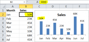 How to Show Large numbers in K or M within Excel